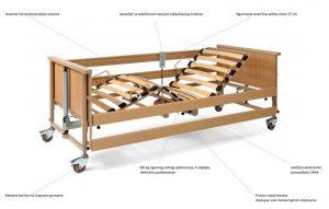 krevet Burmeier Dali